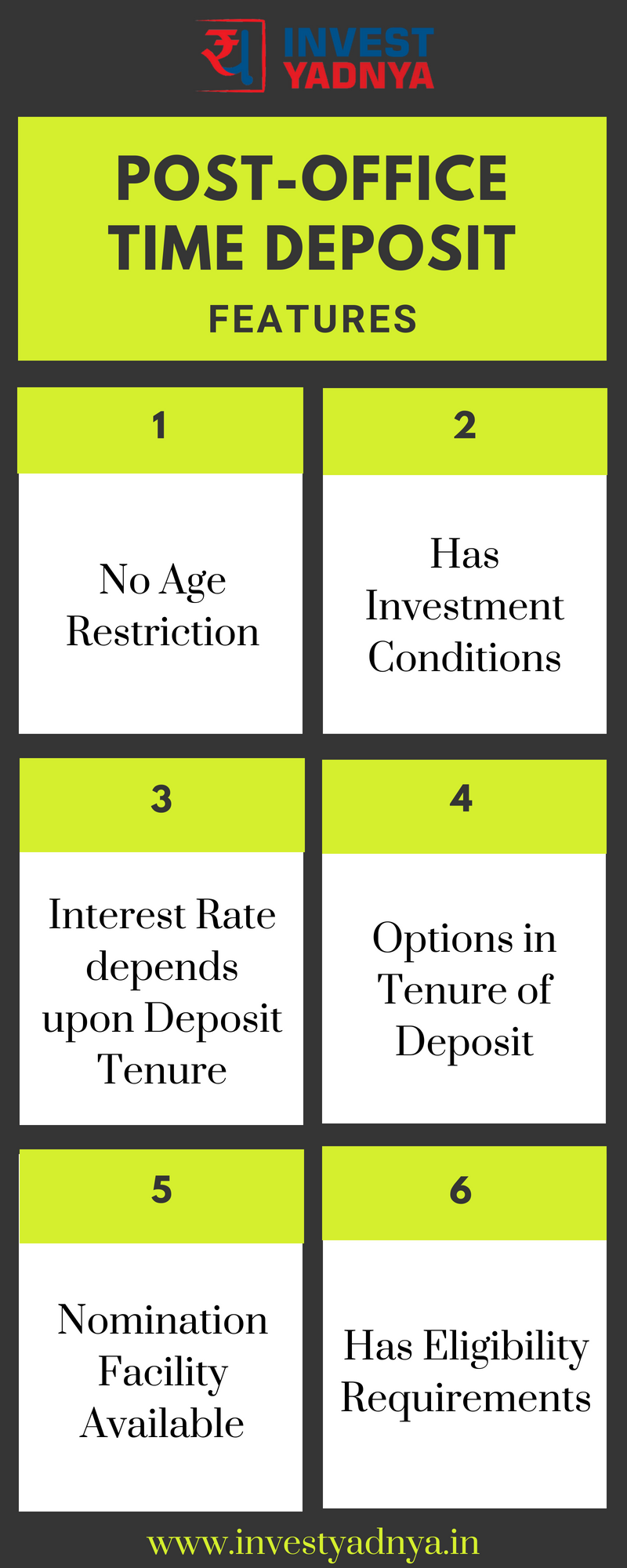 Features of post office time deposit invest yadnya blog - Post office investment account interest rates ...
